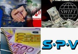 راه اندازی سامانه مبادلات مبادلات مالی با ایران